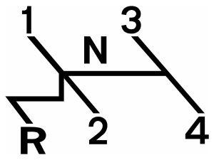 shift pattern