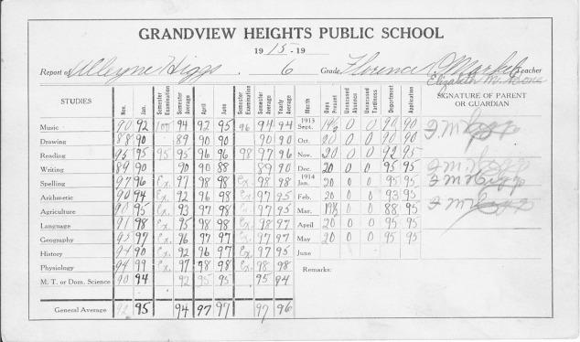 Reportcard1915