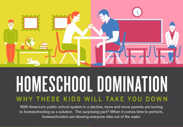 homeschool-domination