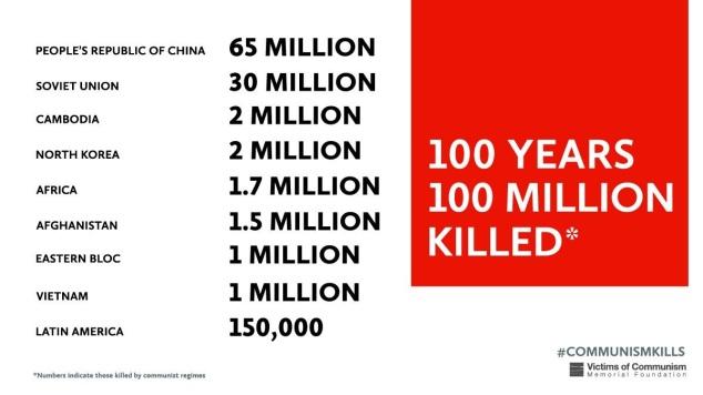 deaths communism